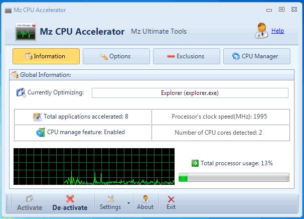 Mz-CPU-Accelerator