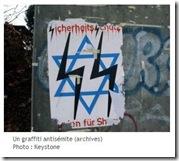 tag antisémite