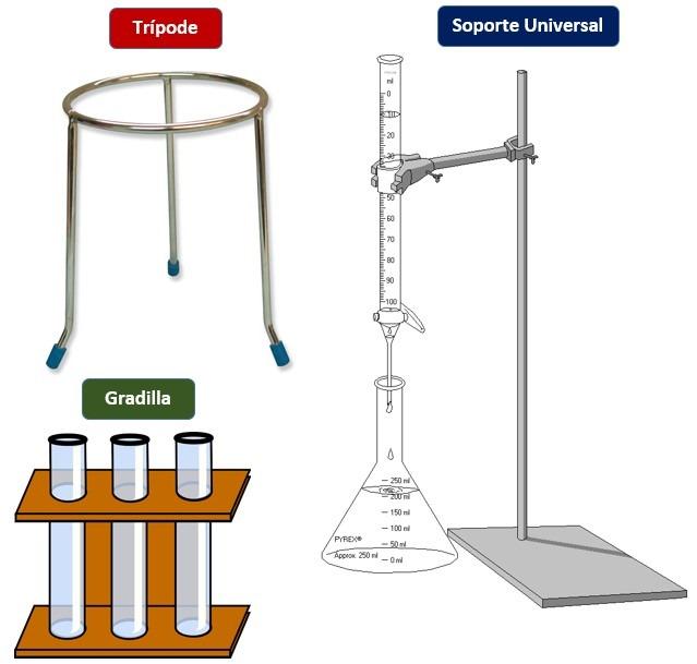 Instrumentos de laboratorio de soporte y sujeción