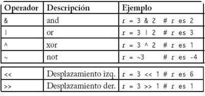 python Estructura de datos tipo cadena de caracteres (string)