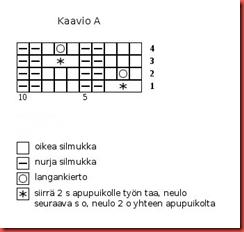 penni_kaavioA