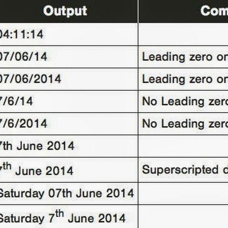Formatos de fecha en PHP en una tablita resumida