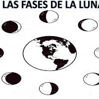 FASES DE LA LUNA.jpg