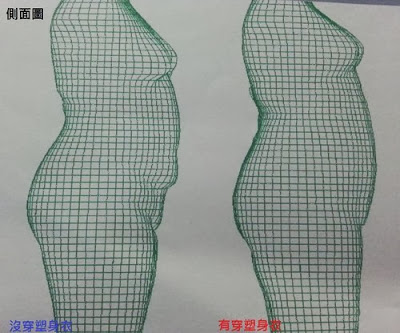 小嫚的三D採吋圖-側面1.jpg