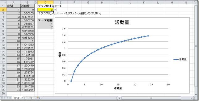 excel_graph_change_list_control_2