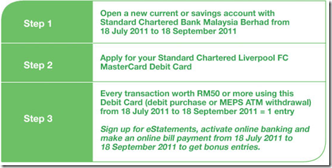 standard chartered Debit card 1