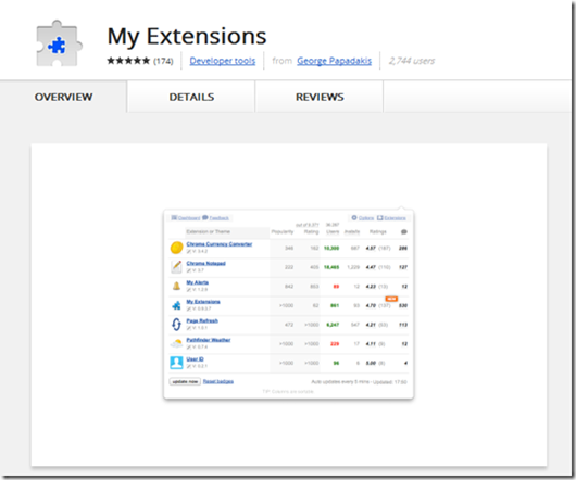 Chrome-Web-Store---My-Extensions_thu