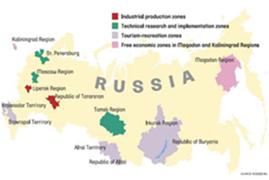 EOZ of Russia