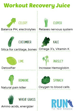 Anti-inflammatory Juice ingredients for post workout recovery