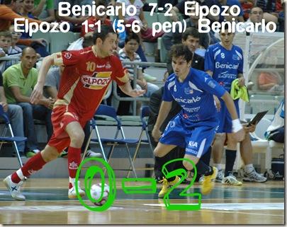 Elpozo Murcia vs Benicarló FS