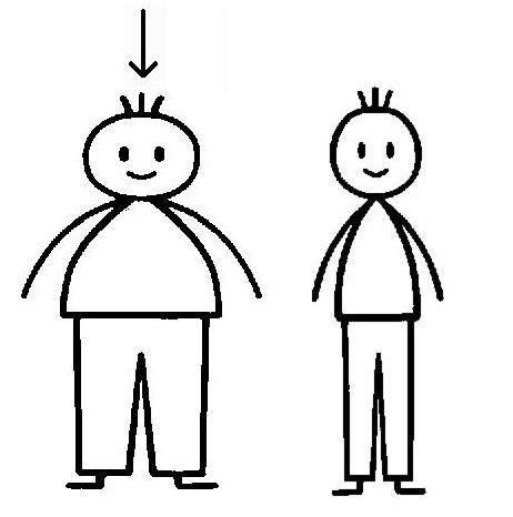 Concepto grueso delgado - Imagui