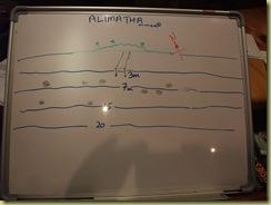 Dive Plan Alimatha-1