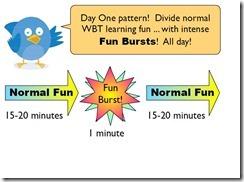 fun Burst 2