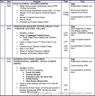 Travel Business Plan Sample