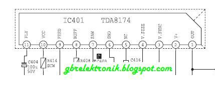Pin No.83 IC801 (0.6 V) R523