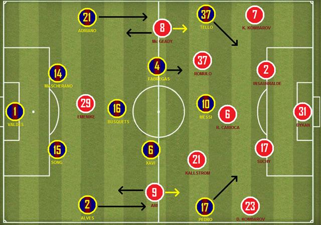 Barça-Spartak 01