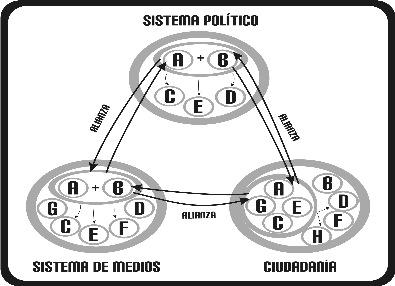 4-sistema