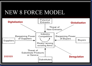 beyond porter five forces 2015-11-10  evaluate apple's position in the marketplace by looking at it through the perspective of the porter five forces model for industry analysis.