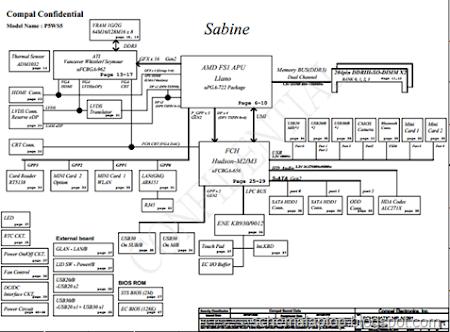 free schematic laptop diagram Schematic Diagram Bn44-00321A