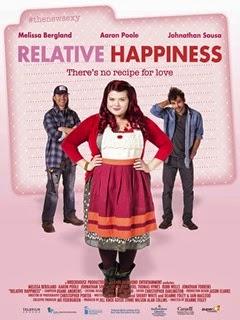 Relative-Happiness