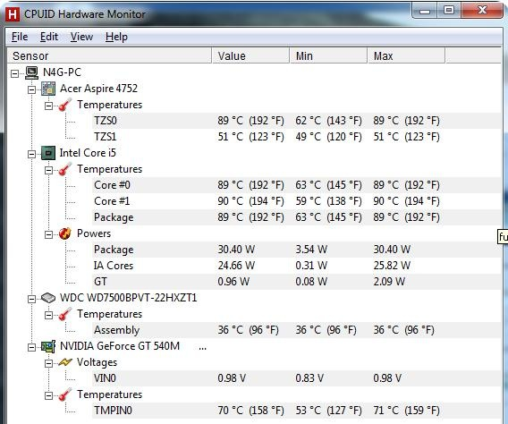 Acer Aspire 4752G Benchmark., Temperature