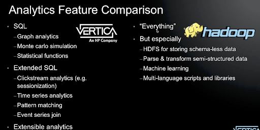Vertica vs Hadoop - Analytics Feature Comparison