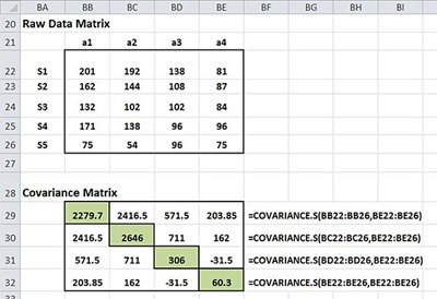 Repeated-Measure ANOVA in Excel - Covariance Matrix