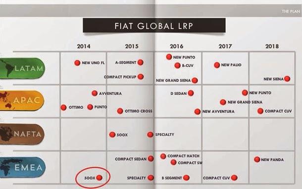 Fiat_Brand-71