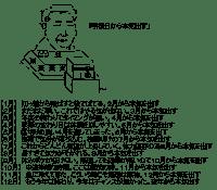 Noda Kotatsu
