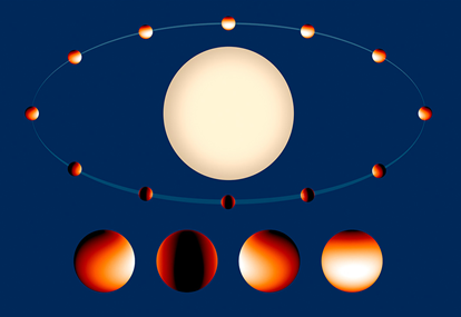 mapa de temperatura do exoplaneta WASP-43b