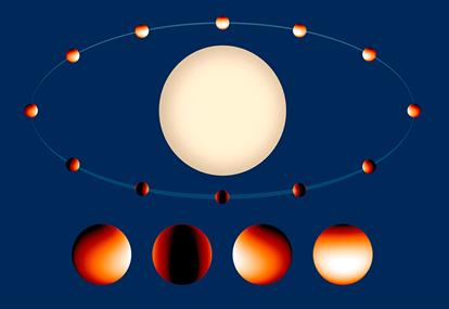 mapa de temperatura do exoplaneta WASP-43b