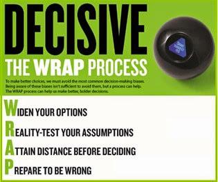 Decisive_Wrap