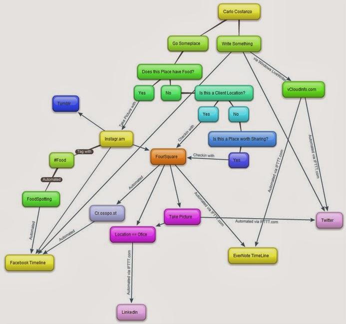 Social-Media-Map_1ubl28yo
