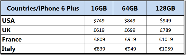 iphone 6 plus pricing