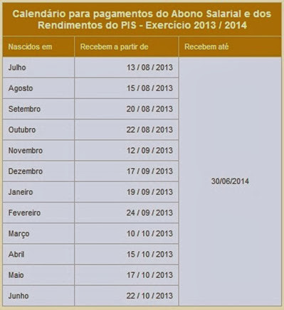 Calendário para pagamentos do Abono Salarial e dos Rendimentos do PIS Exercício 2013  2014