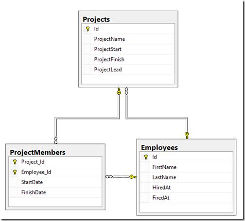 Datenmodell_01