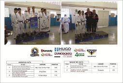 Noticia www.judo.org.br - Resultado Nage No Kata