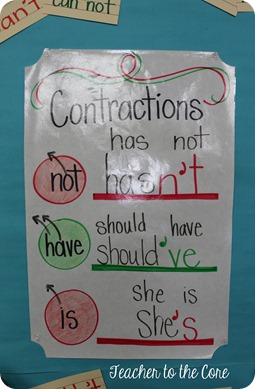 Teacher to the Core contractions write on wipe off Anchor Chart for daily practice