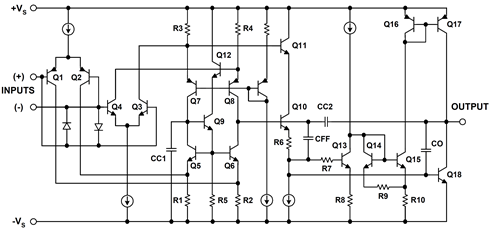 OP284 op amp simplified schematic shows true rail-to-rail input stage