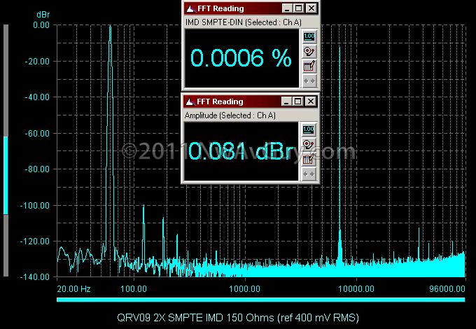 QRV09 2X SMPTE IMD 150 Ohms (ref 400 mV RMS)