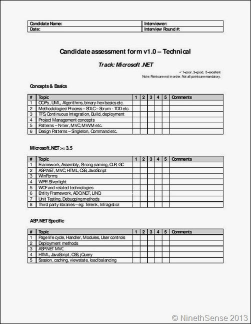 How to crack job interviews – Candidate Evaluation Form