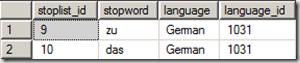 Stoppwords