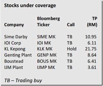 malaysia-plantation-stock