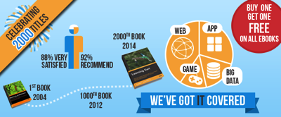 2000th Book Home Page Banner