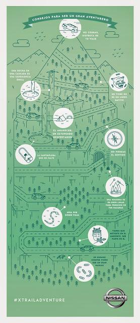 infografía-nissan-x-trailjpg