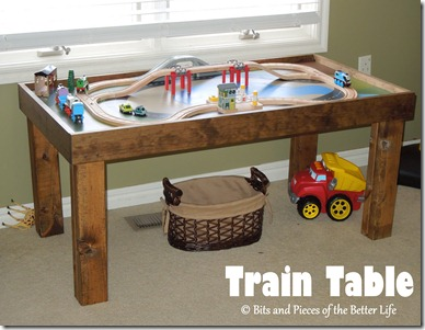 Train Table after