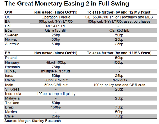 The great monetary easing