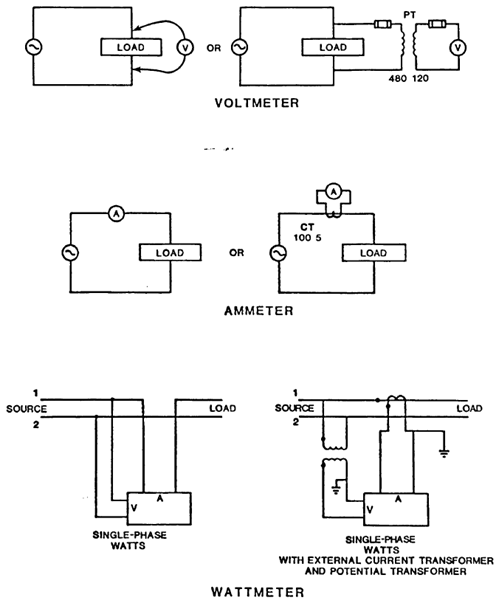 Meter Connection Diagrams