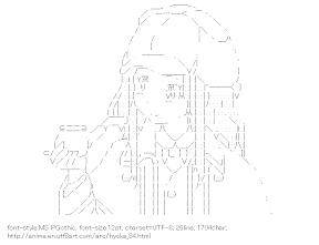 [AA]Chitanda Eru Pipe (Hyoka)