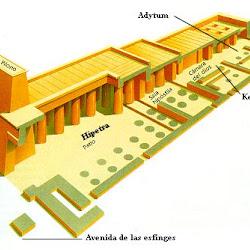 19 - Esquema de un Templo clásico egipcio